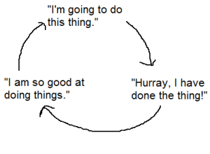 "Image: A new cycle that starts with ""I'm going to do this thing."" The next step is ""Hurray, I have done the thing!"" concluded with ""I am so good at doing things,"" which returns to the first step."