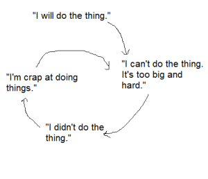 "Image: A cycle that starts off with the phrase ""I will do the thing."" Unfortunately, it then feeds into a cycle where the next phrase is ""I can't do the thing. It's too big and hard."" The next step is ""I didn't do the thing."" The step after that is ""I'm crap at doing things."""