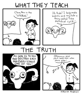 Period comic by Sarah Andersen, your uterus is trying to ruin your life